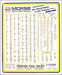 wallchart tap and drill wall chart with decimal equivalents